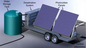 Solar-powered desalination